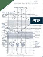 Diagrama Fec 3