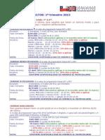cursos sede 1º trimestre 1er semestre 2013 al 250213