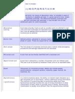 ITIL V2 - Glossary