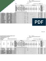 ΑΗΣ Αθερινόλακκου/ΔΕΘ, ΣΟΧ 1/2013 - Αποτελέσματα 08.07.2013