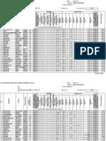 Διεύθυνση Πωλήσεων, Νομός Αττικής, ΣΟΧ 1/2013 - Αποτελέσματα 10.07.2013