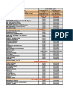Extension List (2)