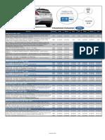 Tabela Ford