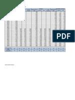 CEDUC - Indice de Venta de Inmuebles 2013 03 - Informe de Prensa
