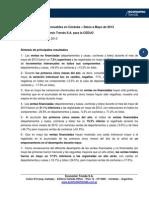 CEDUC - Indice de Ventas de Inmuebles 2013 05 - Sintesis