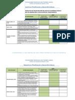 Pansza 9.1 Relación de productos por LGAC (1)