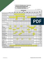 Jadual Tentative Program Diklat Tahun 2013