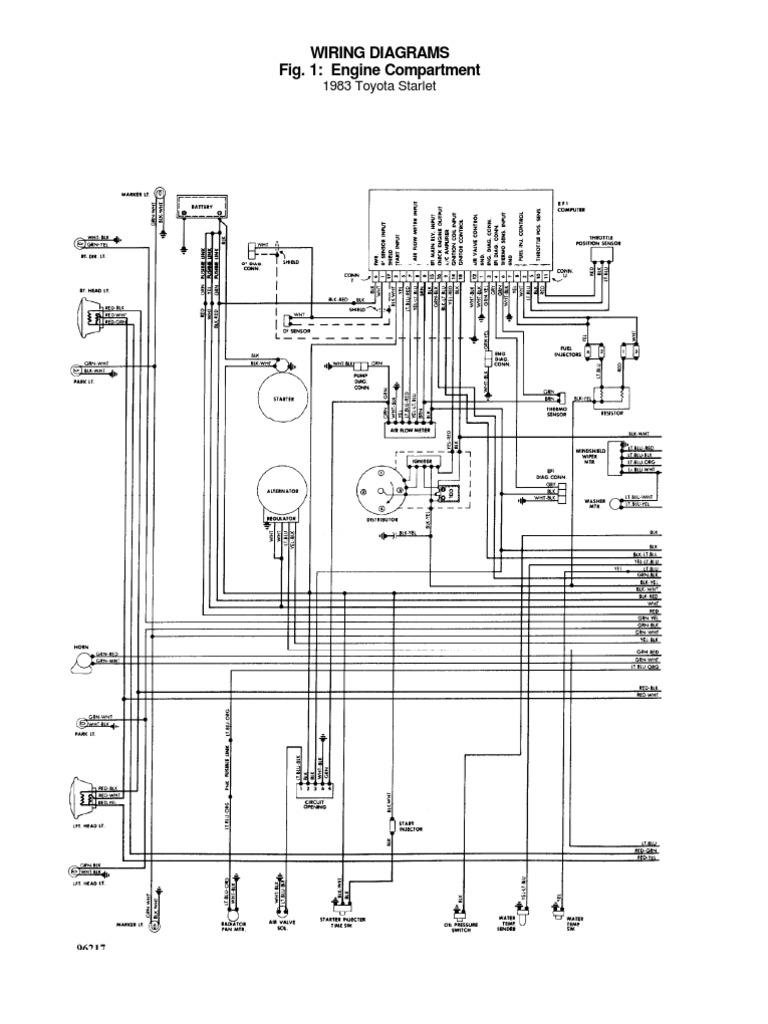 toyota starlet wiring 5 artatec automobile de \u2022toyota starlet wiring  11 kenmo lp de u2022