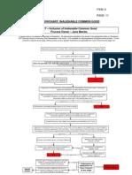 MC Item 6 - Appendix 2 Flowchart