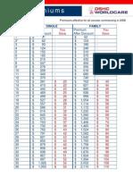 OSHC Price List 2008