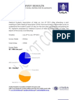Official Survey Results on 1 Year Additional Rural Service Posting for Indian PG Aspirants