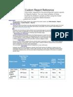 Preconfigured Custom Report Reference