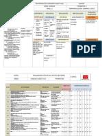 UNIT 3 PROGRAMACIÓN.pdf