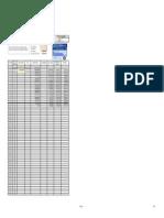 Financiamento, Planilha de Cálculos