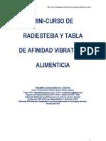 Minicurso de Radiestesia-SFO
