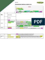 Modelo categorizacion.docx