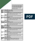 Fish Spreadsheet