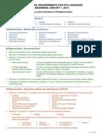 CPA Tip Sheet