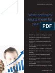 BusinessSpectator Industries
