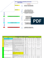 CRONOGRAMA DE IMPLEMENTACION PHVA.xls