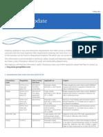 Latest Amendment 2012 -2013 Dnv Techncial Enewsletter Statutory Update