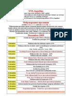 Godišnji kalendar za 2010 godinu