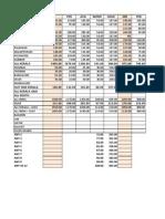 Kerla Rate Card - 2012