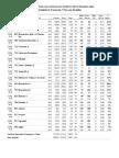 jne [mec] 2013_exames nacionais, médias disciplinas ensino secundário [julho].pdf