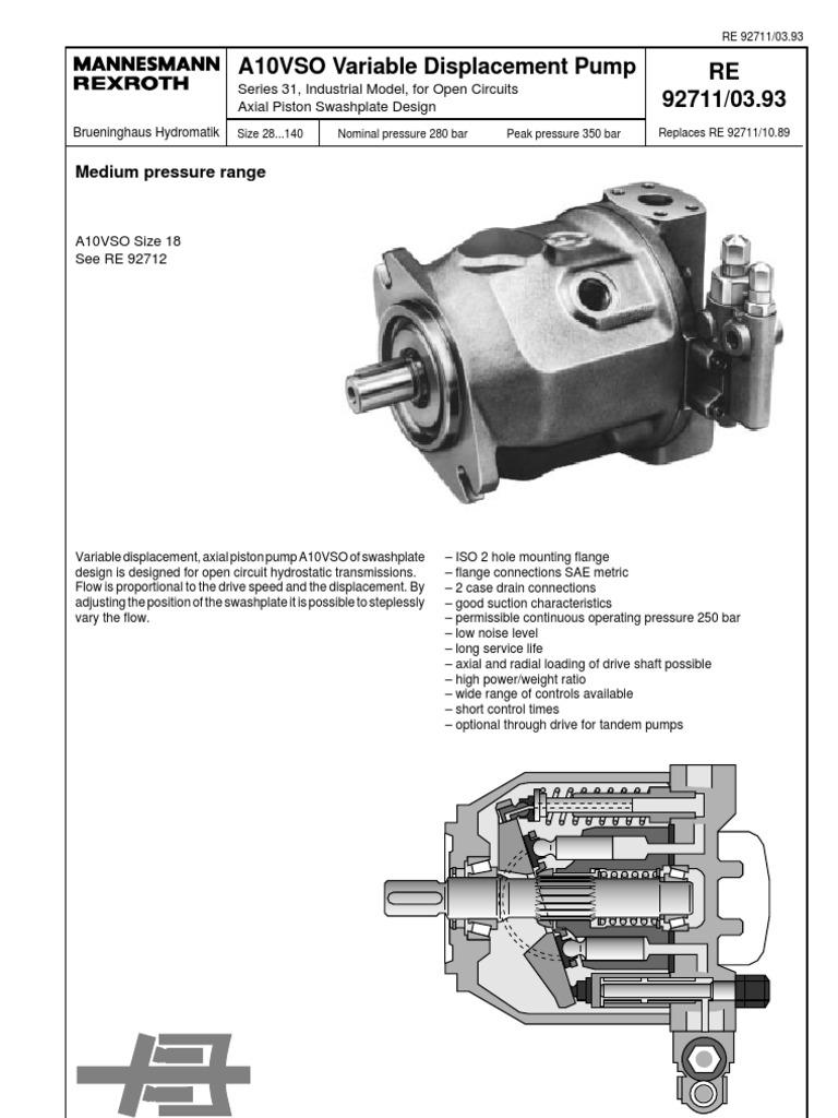Proportional hydraulics, proportional valve, servo valve how it.