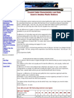 Ham Radio Coaxial Cable Power Handling and Loss Specifications - Velocity Factors of Feedlines