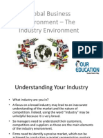 Global Business Environment – The Industry Environment