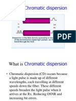 What is Chromatic Dispersion