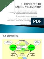 TEMA 6 y 7 COMUNICACIÓN (1)