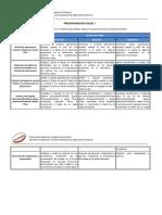 Rubrica II Unidad Programacion Visual I 2da Version