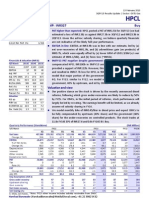 MOSt- Hindustan Petroleum Corporation Ltd- HPCL- Posted a PAT of INR1.5b for 3QFY13
