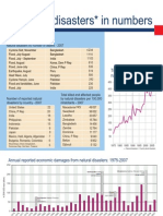 2007 Disasters in Numbers ISDR CRED