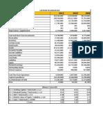 Laporan Keuangan ASII