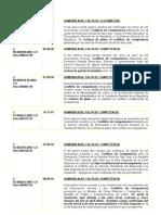 CONFLICTOS DE COMPETENCIA.doc