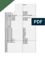 Tabela de Checksums