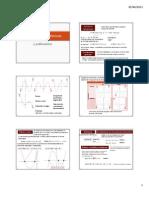 85184657.C10 RRP PPT Polinomios y funciones polinómicas