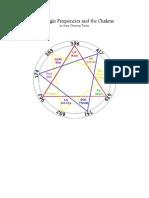 Solfeggio Chakra Chart