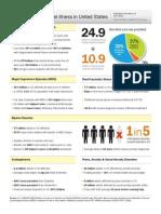 Mental Health Statistics Overview 2012