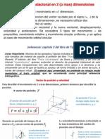 6-Cinetica-3D