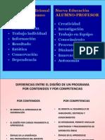 METODOLOG+ìAS SIGLO XX Y XXI.doc