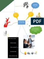 Modelos de sistemas para la dirección MSS