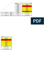 Proposed Filler Metal List (Latest)