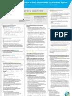 New GA Handicap System - Summary (1!6!2012)