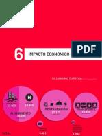 6_Impactoeconomicodelturismo