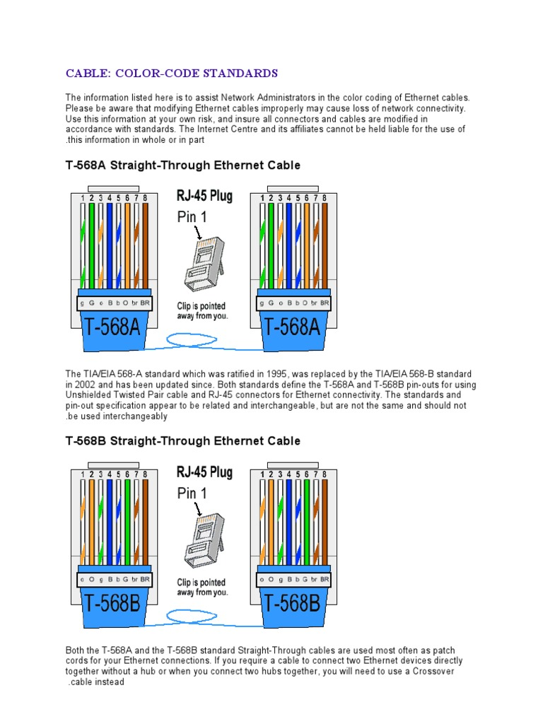 Rj11 Cableado C U00f3digo De Color Manual Guide