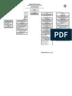 Struktur Organisasi Kwarcab Bgi